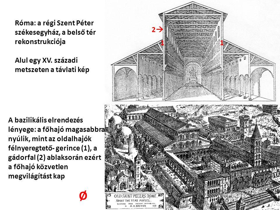 Róma: a régi Szent Péter székesegyház, a belső tér rekonstrukciója Alul egy XV. századi metszeten a távlati kép A bazilikális elrendezés lényege: a fő