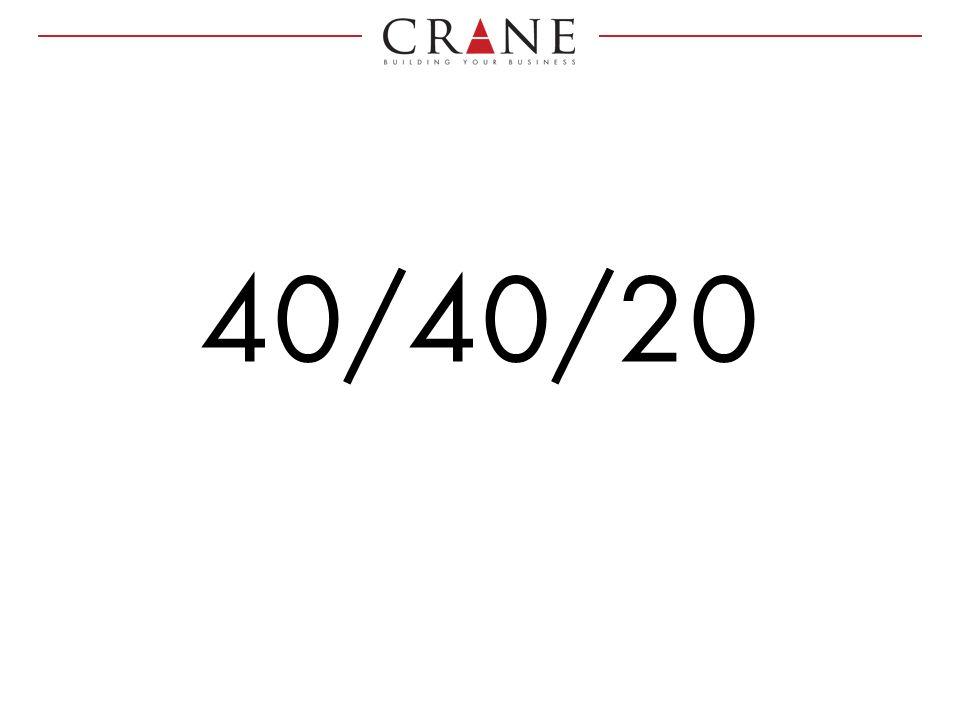40/40/20