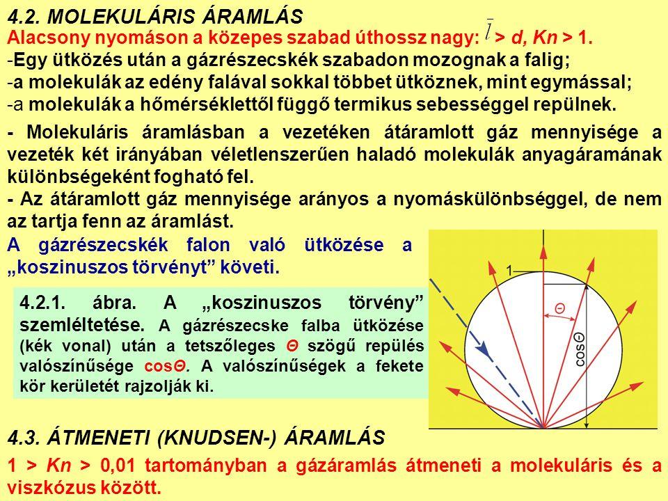 4.2. MOLEKULÁRIS ÁRAMLÁS Alacsony nyomáson a közepes szabad úthossz nagy: > d, Kn > 1.