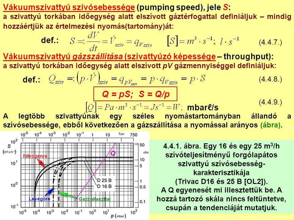 Vákuumszivattyú szívósebessége (pumping speed), jele S: a szivattyú torkában időegység alatt elszívott gáztérfogattal definiáljuk – mindig hozzáértjük az értelmezési nyomás(tartomány)át: def.: (4.4.7.) Vákuumszivattyú gázszállítása (szivattyúzó képessége – throughput): a szivattyú torkában időegység alatt elszívott pV gázmennyiséggel definiáljuk: def.: A legtöbb szivattyúnak egy széles nyomástartományban állandó a szívósebessége, ebből következően a gázszállítása a nyomással arányos (ábra).