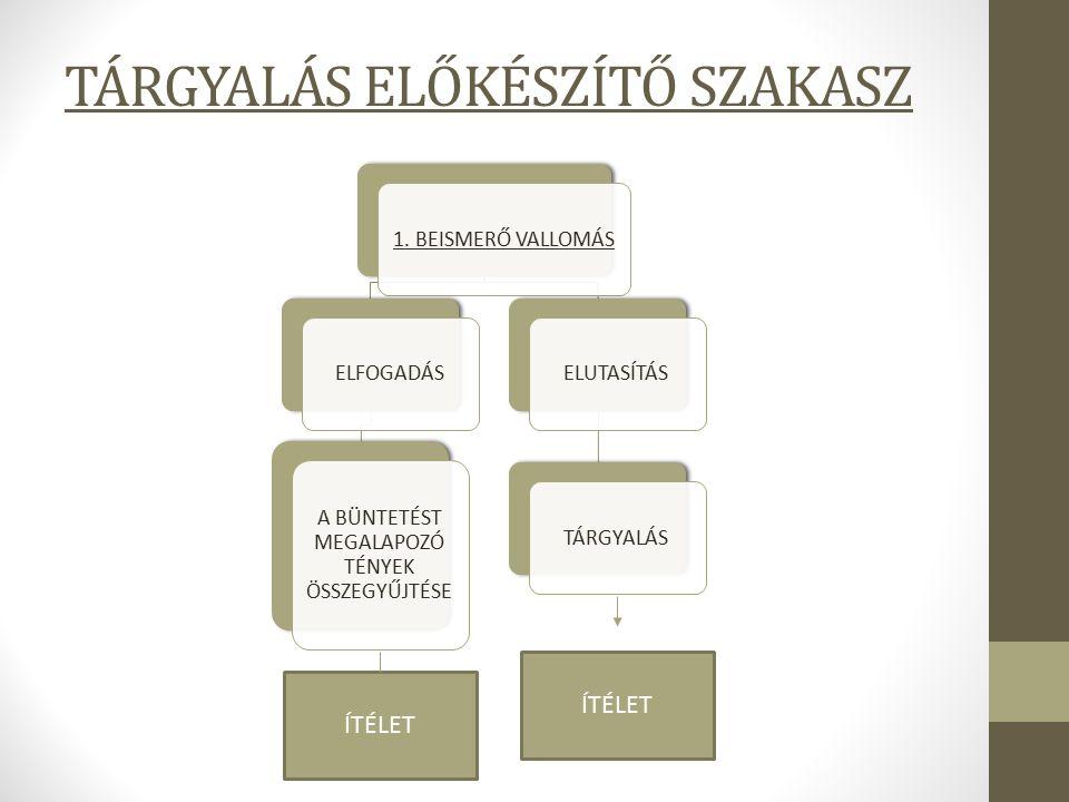 TÁRGYALÁS ELŐKÉSZÍTŐ SZAKASZ 1.