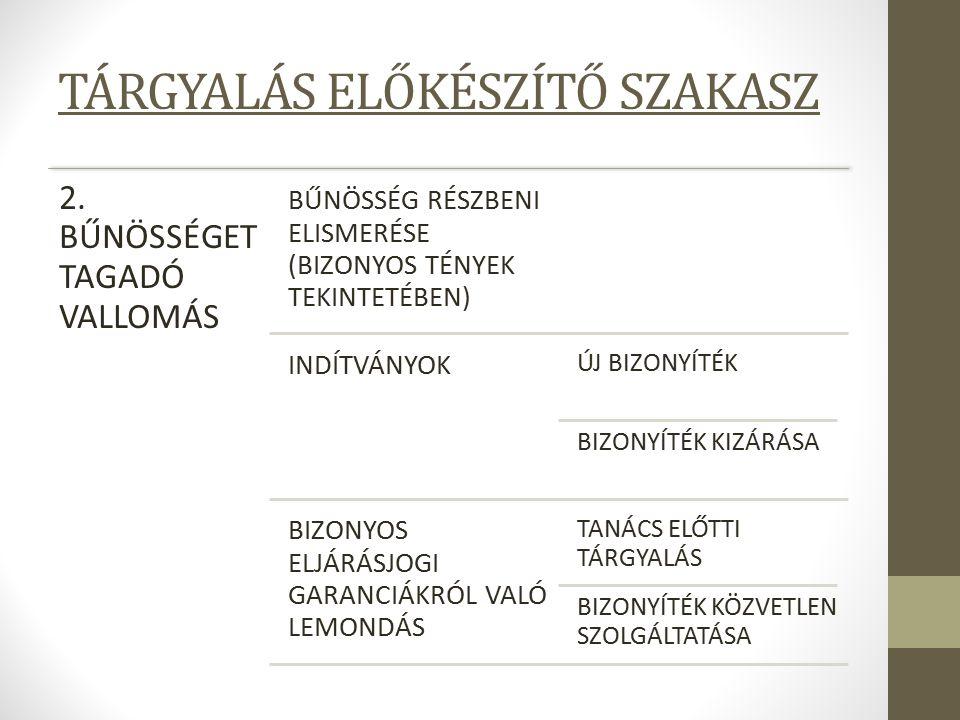 TÁRGYALÁS ELŐKÉSZÍTŐ SZAKASZ 2.