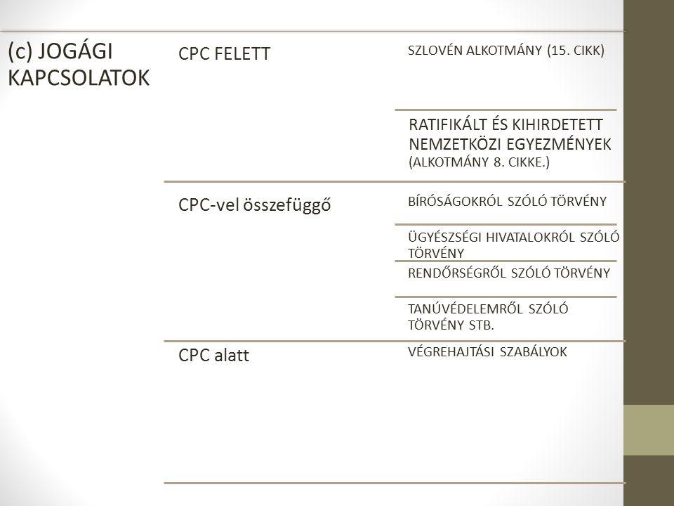 (c) JOGÁGI KAPCSOLATOK CPC FELETT SZLOVÉN ALKOTMÁNY (15.