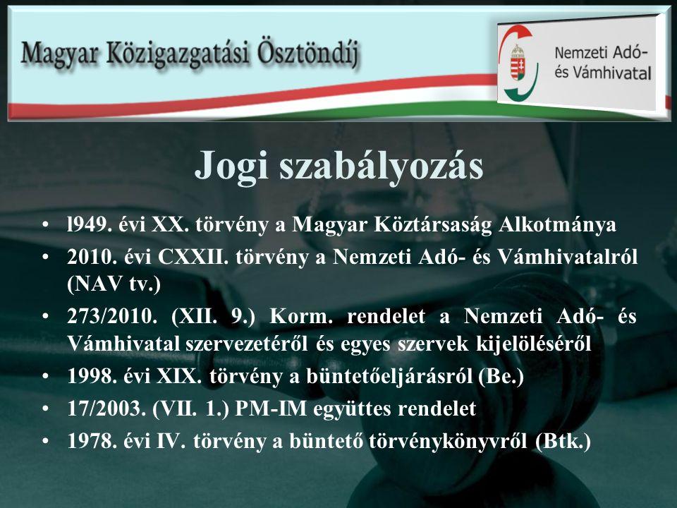 Jogi szabályozás l949. évi XX. törvény a Magyar Köztársaság Alkotmánya 2010. évi CXXII. törvény a Nemzeti Adó- és Vámhivatalról (NAV tv.) 273/2010. (X