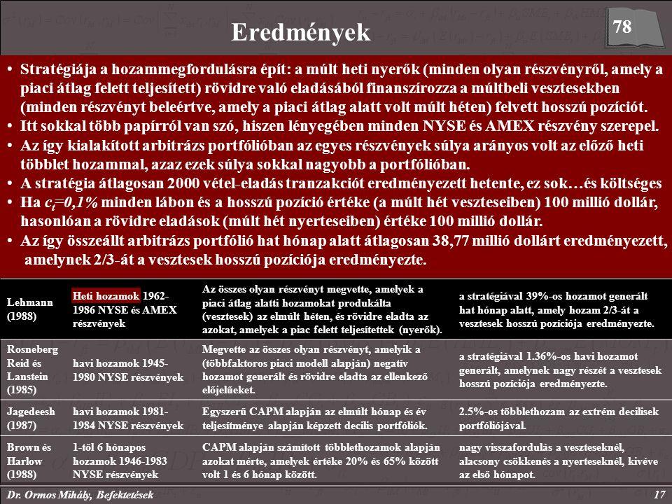 Dr. Ormos Mihály, Befektetések17 Eredmények SzerzőkMintaMódszertanEredmények Dyl és Maxfield (1987) Napi hozamok 1974- 1984 NYSE és AMEX részvények Ad