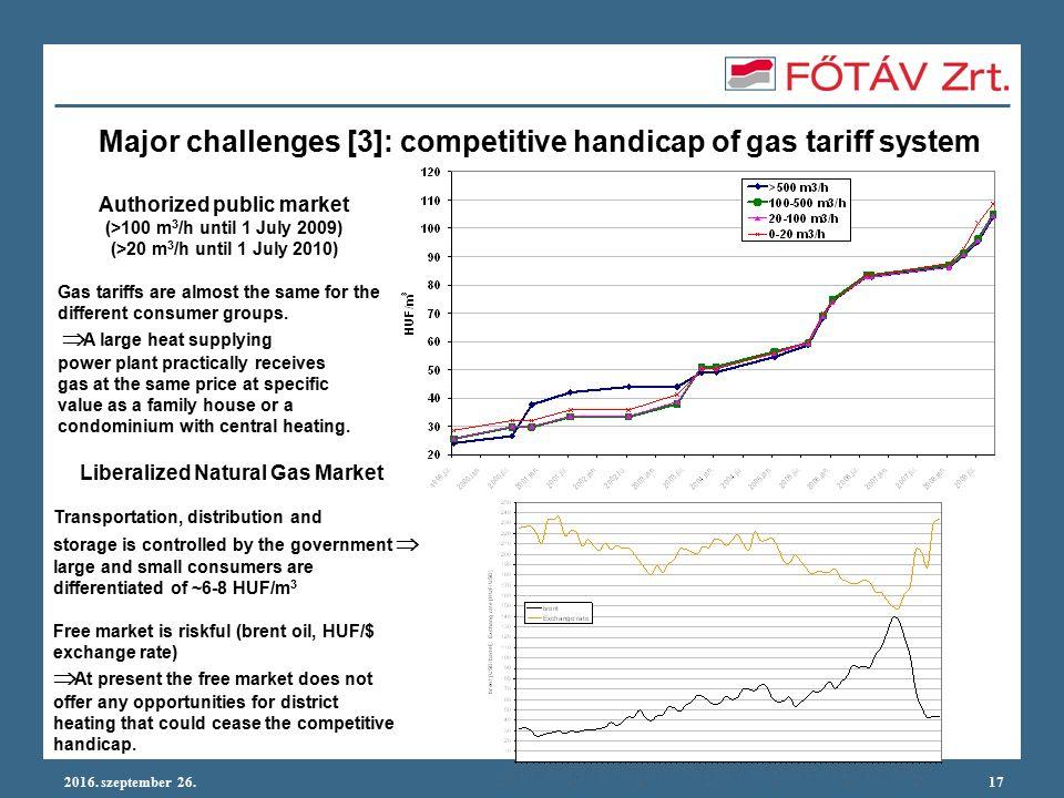 2016. szeptember 26.17 Major challenges [3]: competitive handicap of gas tariff system Authorized public market (>100 m 3 /h until 1 July 2009) (>20 m