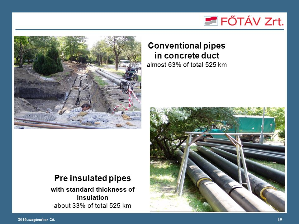 2016. szeptember 26.19 Pre insulated pipes with standard thickness of insulation about 33% of total 525 km Conventional pipes in concrete duct almost