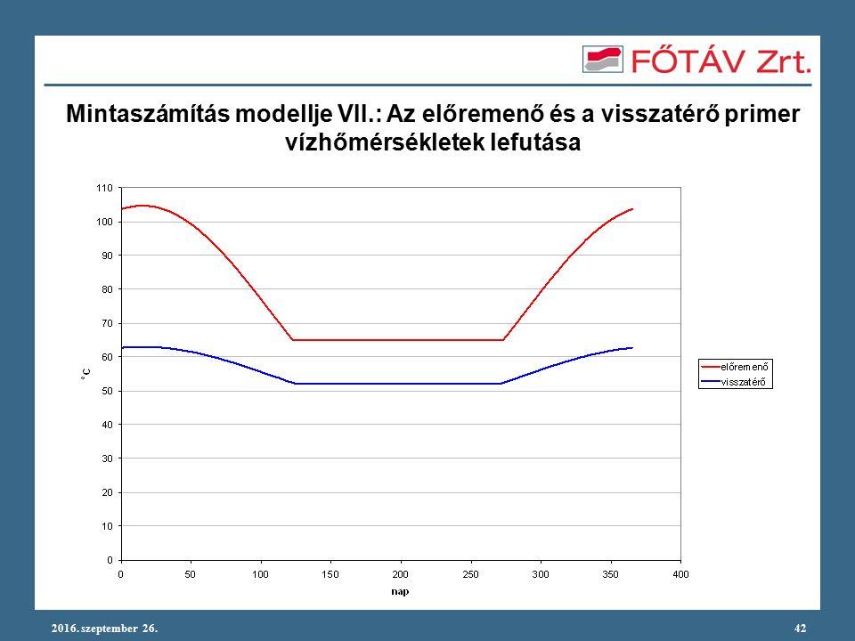 2016. szeptember 26.42 Mintaszámítás modellje VII.: Az előremenő és a visszatérő primer vízhőmérsékletek lefutása