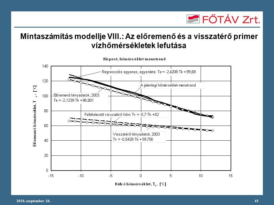 2016. szeptember 26.43 Mintaszámítás modellje VIII.: Az előremenő és a visszatérő primer vízhőmérsékletek lefutása