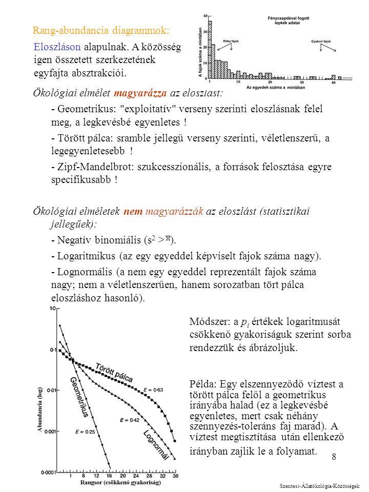 7 Egyszerű példa a két index kiszámítására: A minta: 6+1+1=8 B minta: 3+3+3=9 Simpson index szerint (számológép nem szükséges): p 1 =6/8=0,75 p 2 =1/8=0,13 p 3 =1/8=0,13 D=1/0,75 2 +0,13 2 +0,13 2 = =1/0,56+0,02+0,02=1/0,6=1,7 E=1,7/3=0,57 Shannon-Wiener szerint (számológép szükséges): p i lnp i értékek: ln 0,75=-0,29*0,75=-0,22 ln 0,13=-2,04*0,13=-0,27 H'=0,76 J=0,76/ln 3=0,76/1,1=0,69 A minta: 3 faj (6 és 1- 1 egyed) B minta: 3 faj (3-3-3 egyed) p 1 =3/9=0,33 p 2 =3/9=0,33 P 3 =3/9=0,33 D=1/0,33 2 +0,33 2 +0,33 2 = 1/(0,11*3)=3 E=3/3=1 ln 0,33=-1,1*0,33=-0,36 H'=1,08 J=1,08/ln 3=1,08/1,08=1 Szentesi-Állatökológia-Közösségek