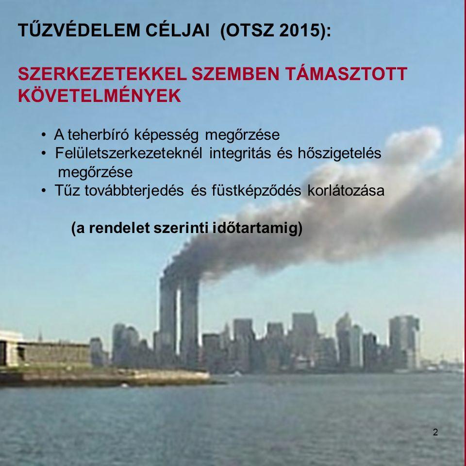 TŰZVÉDELEM CÉLJAI (OTSZ 2015): SZERKEZETEKKEL SZEMBEN TÁMASZTOTT KÖVETELMÉNYEK A teherbíró képesség megőrzése Felületszerkezeteknél integritás és hőszigetelés megőrzése Tűz továbbterjedés és füstképződés korlátozása (a rendelet szerinti időtartamig) 2