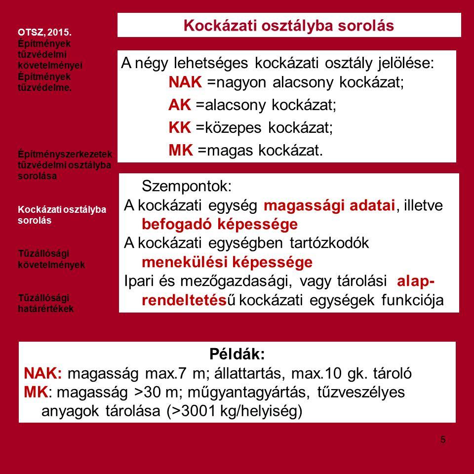 Kockázati osztályba sorolás A négy lehetséges kockázati osztály jelölése: NAK =nagyon alacsony kockázat; AK =alacsony kockázat; KK =közepes kockázat; MK =magas kockázat.