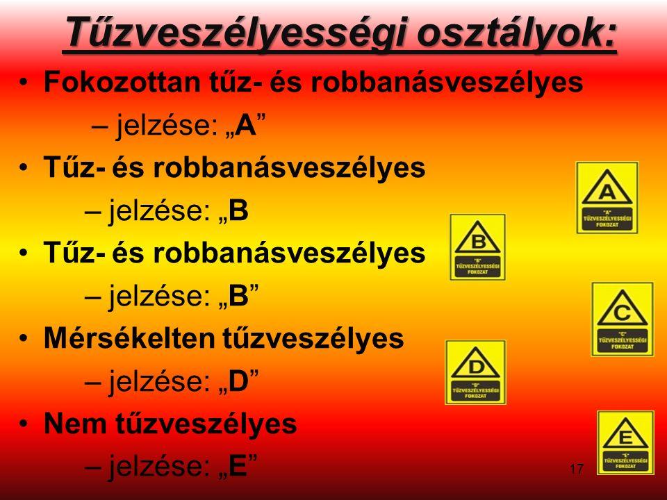 """Tűzveszélyességi osztályok: Fokozottan tűz- és robbanásveszélyes – jelzése: """"A Tűz- és robbanásveszélyes – jelzése: """"B Tűz- és robbanásveszélyes – jelzése: """"B Mérsékelten tűzveszélyes – jelzése: """"D Nem tűzveszélyes – jelzése: """"E 17"""