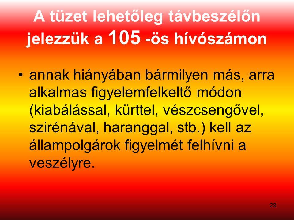 29 A tüzet lehetőleg távbeszélőn jelezzük a 105 -ös hívószámon annak hiányában bármilyen más, arra alkalmas figyelemfelkeltő módon (kiabálással, kürttel, vészcsengővel, szirénával, haranggal, stb.) kell az állampolgárok figyelmét felhívni a veszélyre.