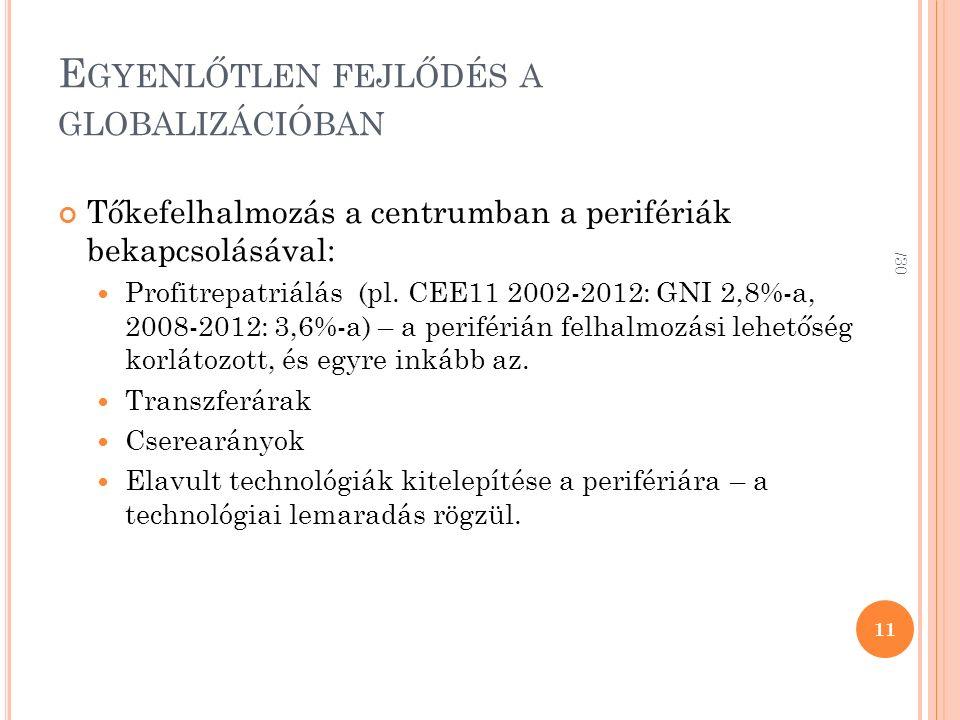E GYENLŐTLEN FEJLŐDÉS A GLOBALIZÁCIÓBAN Tőkefelhalmozás a centrumban a perifériák bekapcsolásával: Profitrepatriálás (pl. CEE11 2002-2012: GNI 2,8%-a,