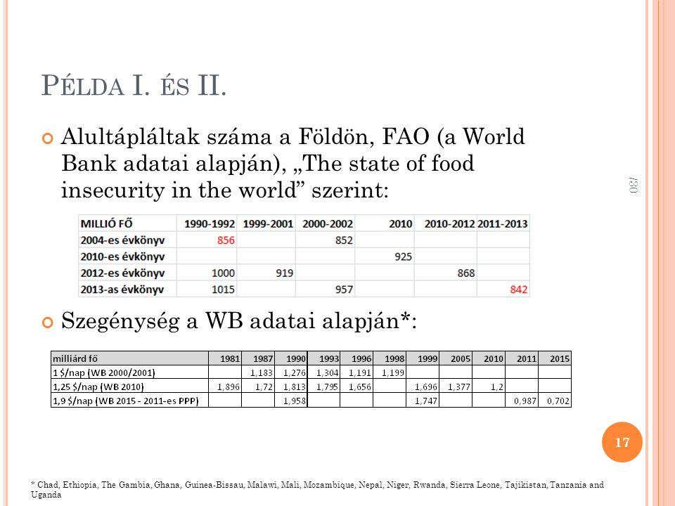 """P ÉLDA I. ÉS II. Alultápláltak száma a Földön, FAO (a World Bank adatai alapján), """"The state of food insecurity in the world"""" szerint: Szegénység a WB"""