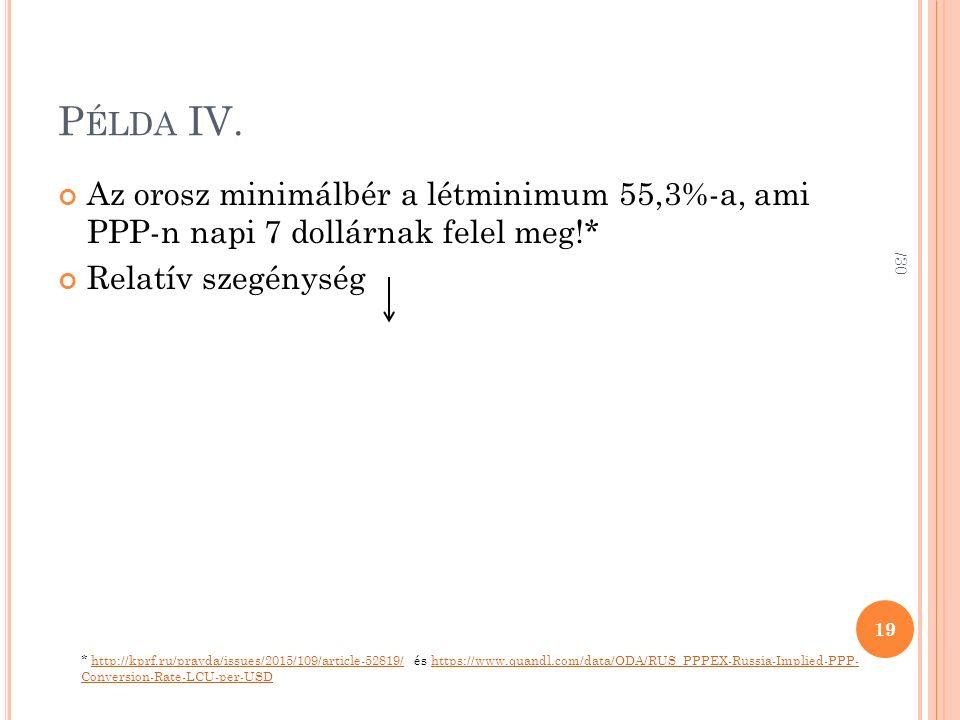 P ÉLDA IV. Az orosz minimálbér a létminimum 55,3%-a, ami PPP-n napi 7 dollárnak felel meg!* Relatív szegénység 19 /30 * http://kprf.ru/pravda/issues/2
