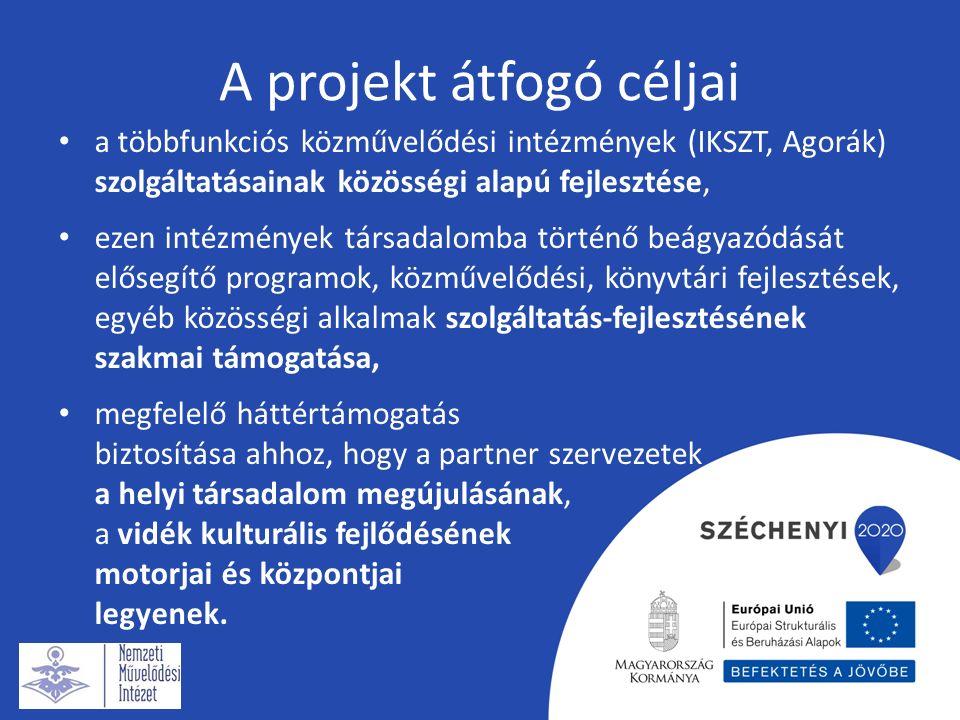 Partnereink és kollégáink Megvalósítók 105 IKSZT 3 Agora 19 kulturális koordinátor és szakmai munkatársak Office menedzsment Projekt- menedzsment