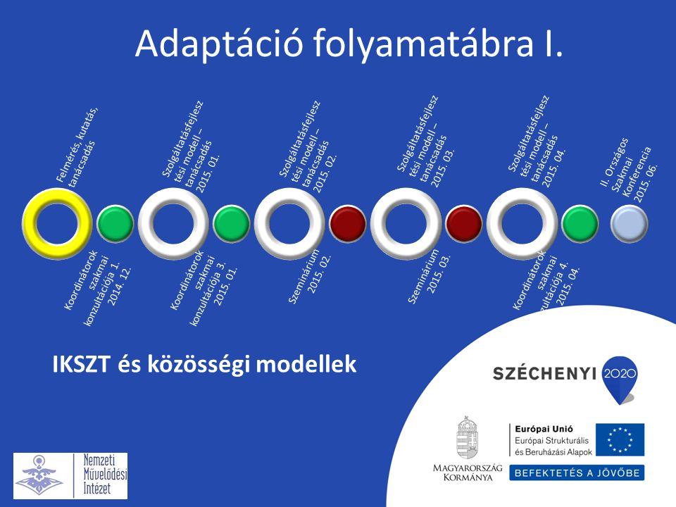 Adaptáció folyamatábra II.Felmérés, kutatás, tanácsadás Koordinátorok szakmai konzultációja 2.