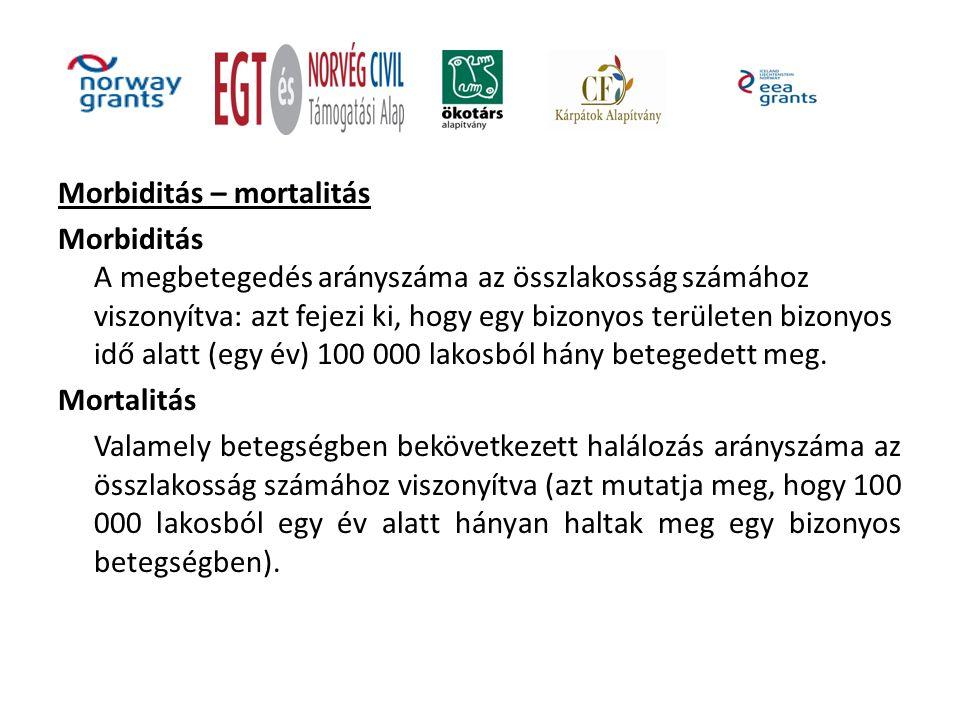 Morbiditás – mortalitás Morbiditás A megbetegedés arányszáma az összlakosság számához viszonyítva: azt fejezi ki, hogy egy bizonyos területen bizonyos idő alatt (egy év) 100 000 lakosból hány betegedett meg.