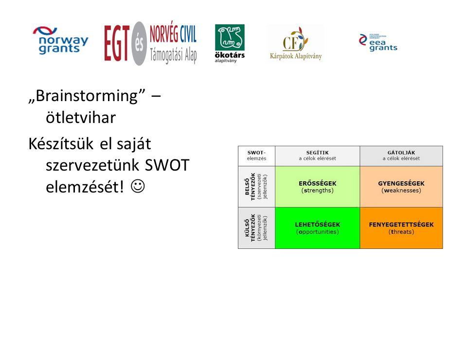 """""""Brainstorming – ötletvihar Készítsük el saját szervezetünk SWOT elemzését!"""