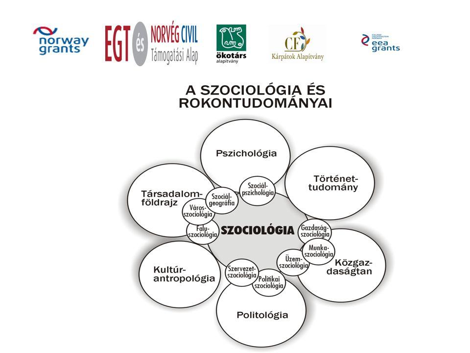 A szociológia tudományának meghatározása A szociológia a társadalom törvényszerűségeit kutató tudomány (Andorka Rudolf) A szociológia az ember társas életével, a csoportokkal és társadalmakkal foglalkozó tudomány (A.