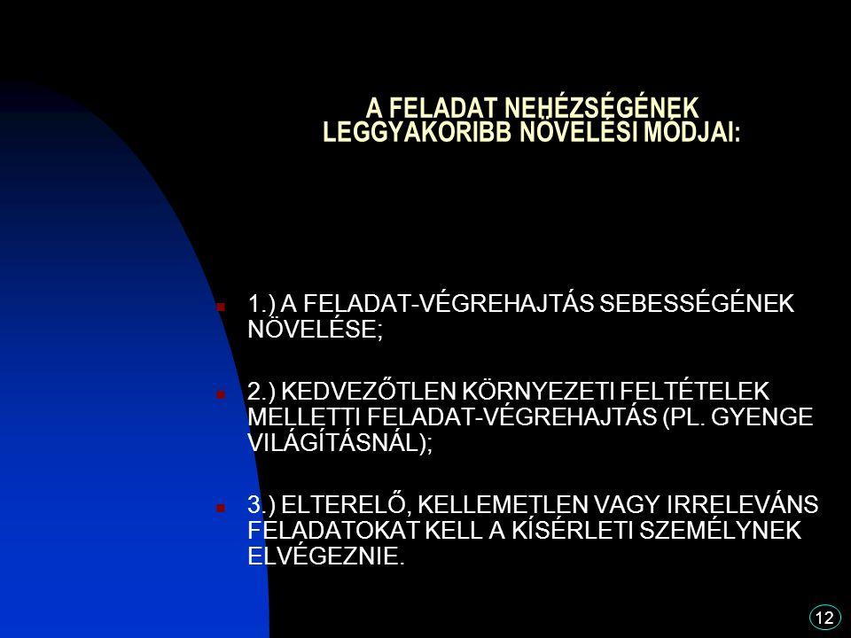 12 A FELADAT NEHÉZSÉGÉNEK LEGGYAKORIBB NÖVELÉSI MÓDJAI: 1.) A FELADAT-VÉGREHAJTÁS SEBESSÉGÉNEK NÖVELÉSE; 2.) KEDVEZŐTLEN KÖRNYEZETI FELTÉTELEK MELLETTI FELADAT-VÉGREHAJTÁS (PL.