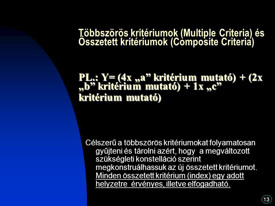 """13 PL.: Y= (4x """"a kritérium mutató) + (2x """"b kritérium mutató) + 1x """"c kritérium mutató) Többszörös kritériumok (Multiple Criteria) és Összetett kritériumok (Composite Criteria) PL.: Y= (4x """"a kritérium mutató) + (2x """"b kritérium mutató) + 1x """"c kritérium mutató) Célszerű a többszörös kritériumokat folyamatosan gyűjteni és tárolni azért, hogy a megváltozott szükségleti konstelláció szerint megkonstruálhassuk az új összetett kritériumot."""
