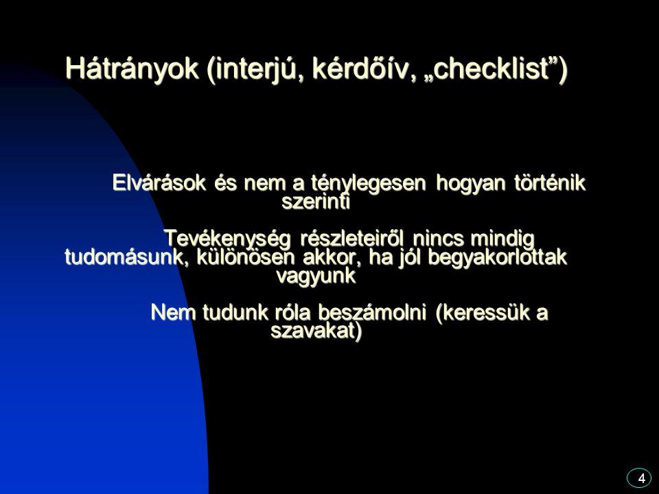 """4 Hátrányok (interjú, kérdőív, """"checklist ) Elvárások és nem a ténylegesen hogyan történik szerinti Tevékenység részleteiről nincs mindig tudomásunk, különösen akkor, ha jól begyakorlottak vagyunk Nem tudunk róla beszámolni (keressük a szavakat)"""
