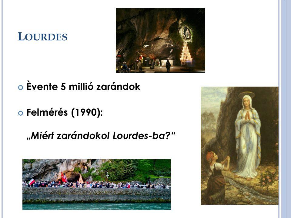 """L OURDES Èvente 5 millió zarándok Felmérés (1990): """"Miért zarándokol Lourdes-ba"""