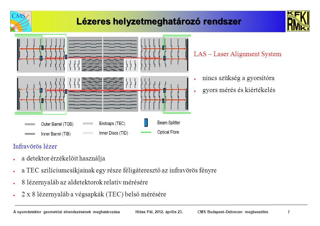 A nyomdetektor geometriai elrendezésének meghatározása Hidas Pál, 2012.