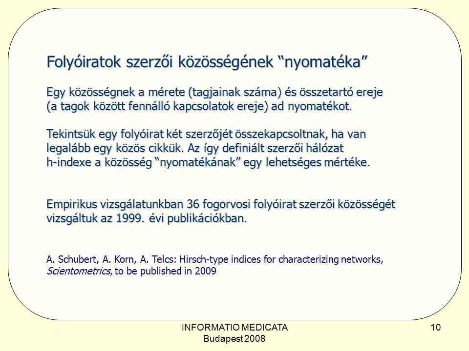 INFORMATIO MEDICATA Budapest 2008 10 Folyóiratok szerzői közösségének nyomatéka Egy közösségnek a mérete (tagjainak száma) és összetartó ereje (a tagok között fennálló kapcsolatok ereje) ad nyomatékot.
