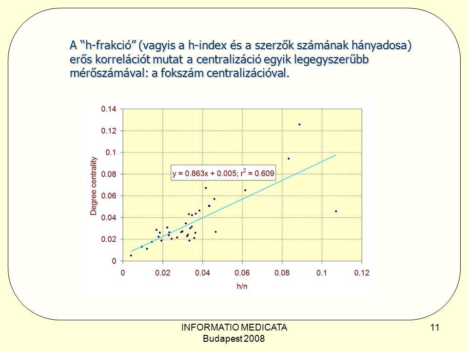 INFORMATIO MEDICATA Budapest 2008 11 A h-frakció (vagyis a h-index és a szerzők számának hányadosa) erős korrelációt mutat a centralizáció egyik legegyszerűbb mérőszámával: a fokszám centralizációval.