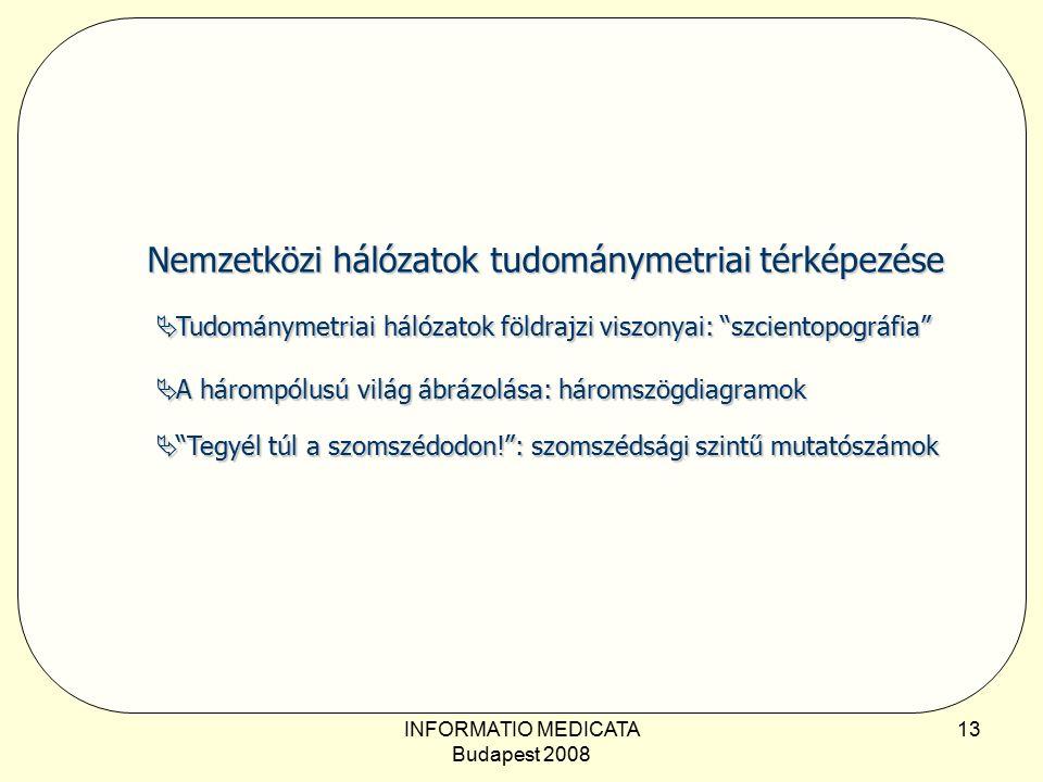 INFORMATIO MEDICATA Budapest 2008 13 Nemzetközi hálózatok tudománymetriai térképezése Nemzetközi hálózatok tudománymetriai térképezése  Tudománymetriai hálózatok földrajzi viszonyai: szcientopográfia  A hárompólusú világ ábrázolása: háromszögdiagramok  Tegyél túl a szomszédodon! : szomszédsági szintű mutatószámok