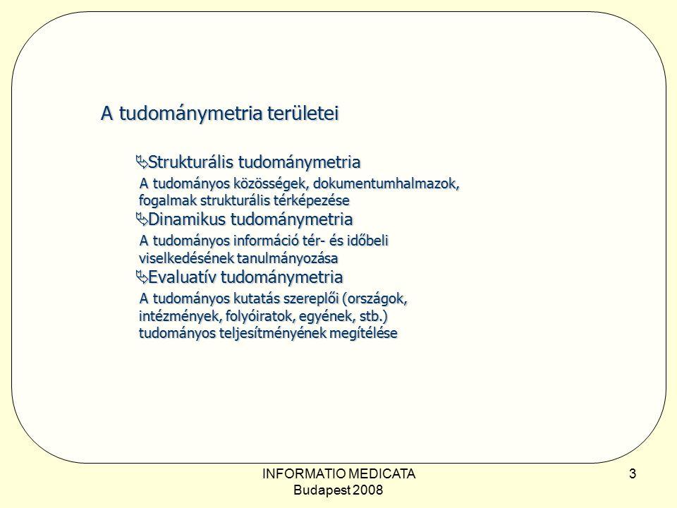 INFORMATIO MEDICATA Budapest 2008 3 A tudománymetria területei  Strukturális tudománymetria A tudományos közösségek, dokumentumhalmazok, fogalmak strukturális térképezése  Dinamikus tudománymetria A tudományos információ tér- és időbeli viselkedésének tanulmányozása  Evaluatív tudománymetria A tudományos kutatás szereplői (országok, intézmények, folyóiratok, egyének, stb.) tudományos teljesítményének megítélése