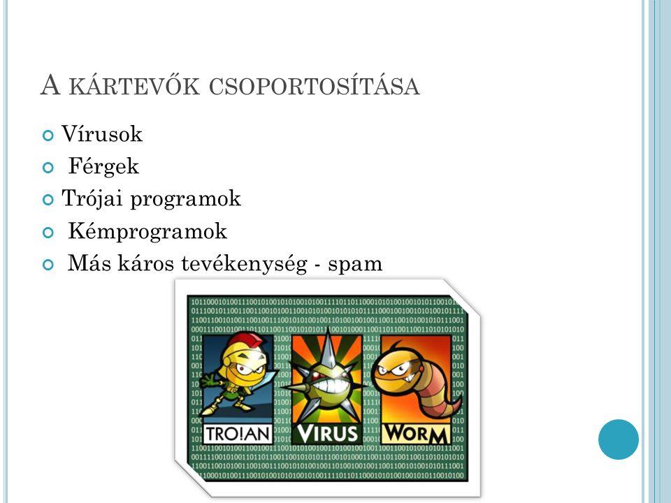 A KÁRTEVŐK CSOPORTOSÍTÁSA Vírusok Férgek Trójai programok Kémprogramok Más káros tevékenység - spam