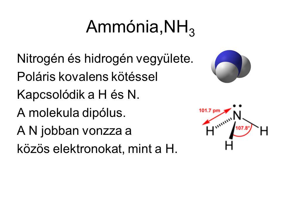 Ammónia,NH 3 Nitrogén és hidrogén vegyülete. Poláris kovalens kötéssel Kapcsolódik a H és N.