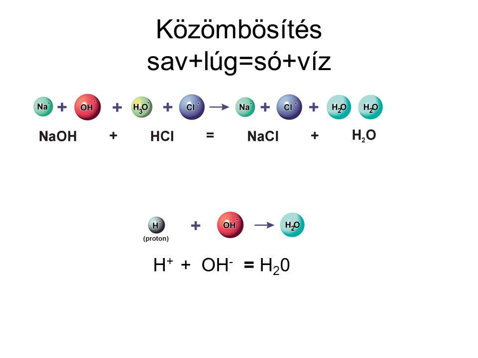 Közömbösítés sav+lúg=só+víz H + + OH - = H 2 0