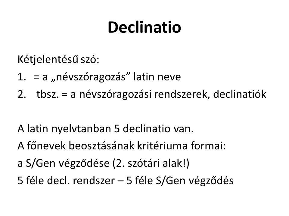 """Declinatio Kétjelentésű szó: 1.= a """"névszóragozás latin neve 2."""