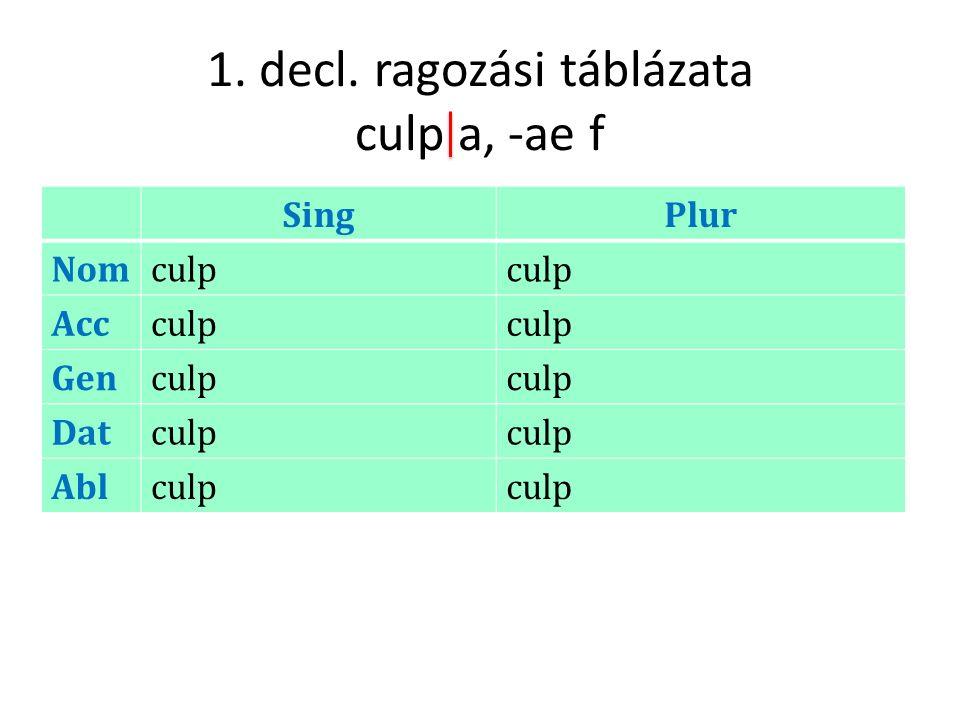 1. decl. ragozási táblázata culp a, -ae f SingPlur Nomculp Accculp Genculp Datculp Ablculp