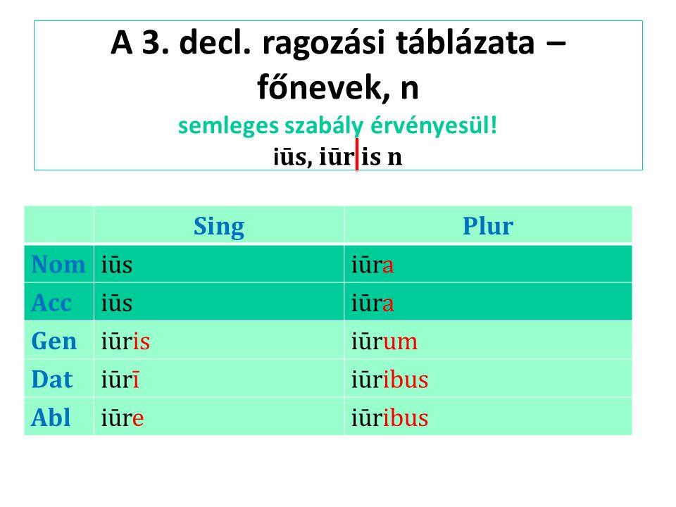 A 3. decl. ragozási táblázata – főnevek, n semleges szabály érvényesül.