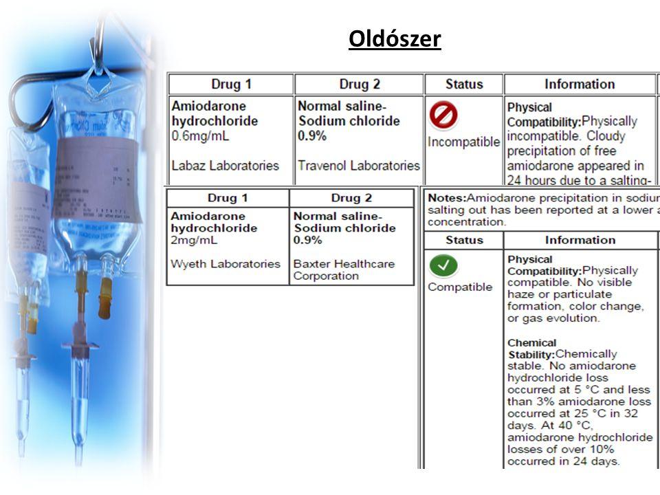Oldószer  oldószer kémhatása  savas: 5% glükóz (amiodaron)  semleges: 0,9% NaCl (furosemid)  koncentráció  hatóanyag  koszolvensek poliszorbát (amiodaron) propilénglikol (clonazepám)