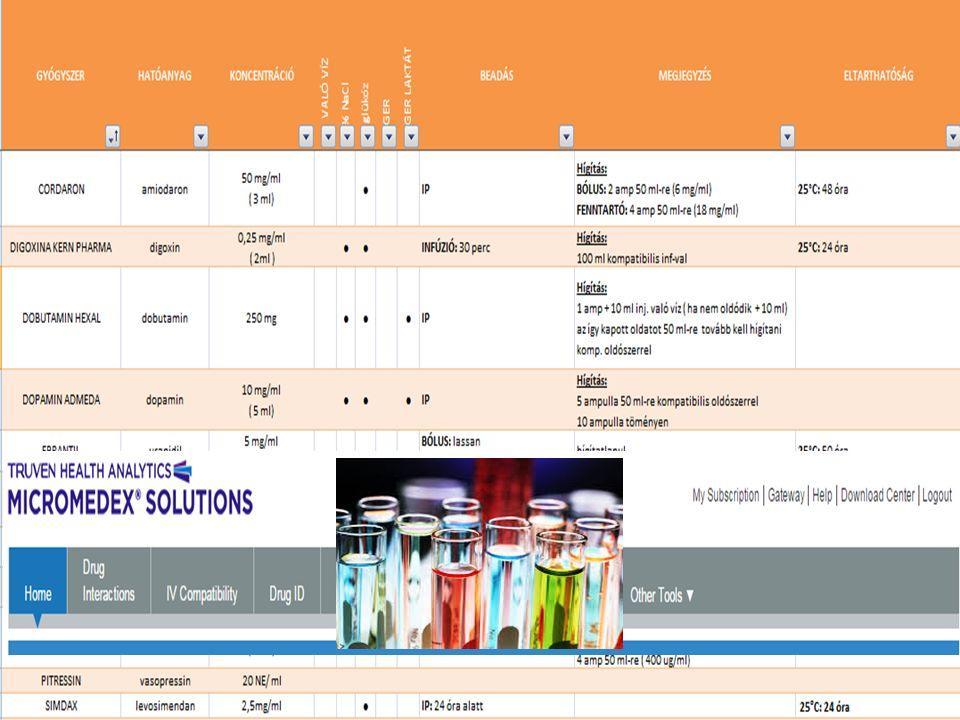 Szeged AITI Új-klinikai részleg hígítási/elegyítési protokoll irodalmi adatok interpretálása saját kompatibilitási vizsgálatok végzése