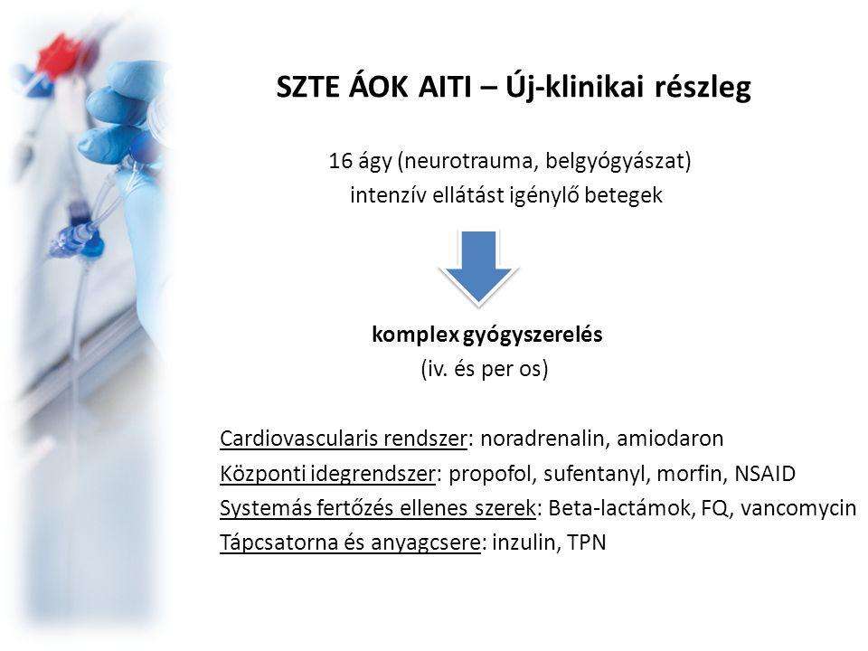 SZTE ÁOK AITI – Új-klinikai részleg 16 ágy (neurotrauma, belgyógyászat) intenzív ellátást igénylő betegek komplex gyógyszerelés (iv.
