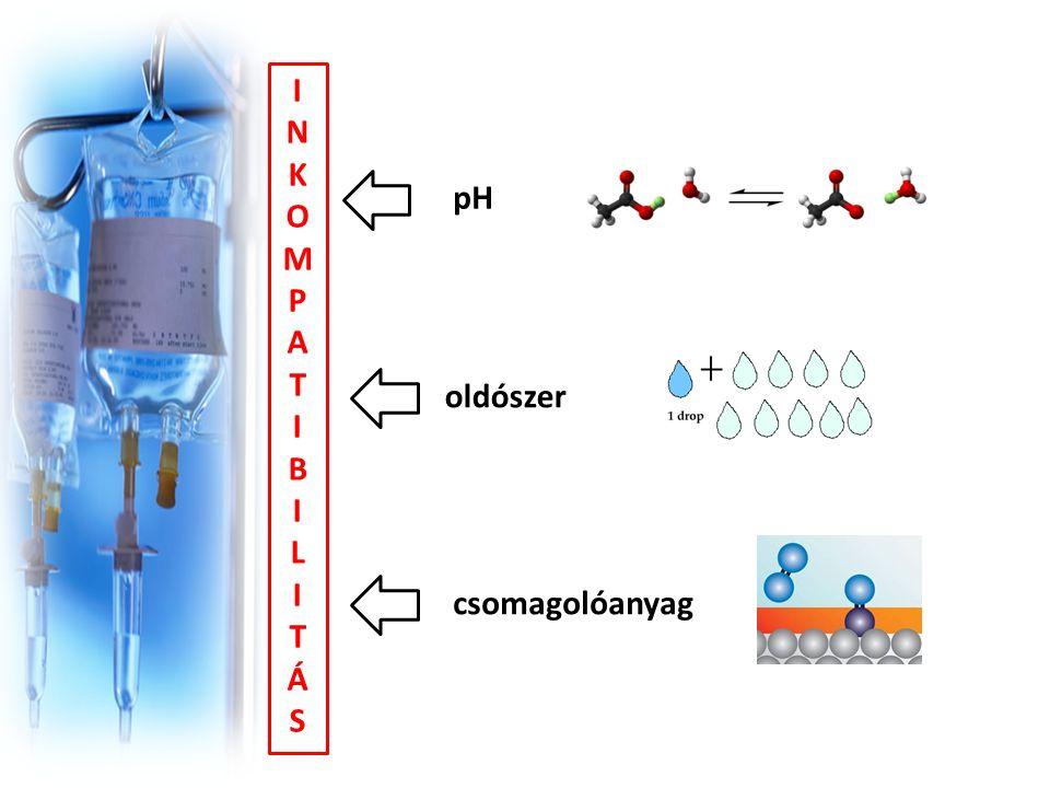 INKOMPATIBILITÁSINKOMPATIBILITÁS pH oldószer csomagolóanyag