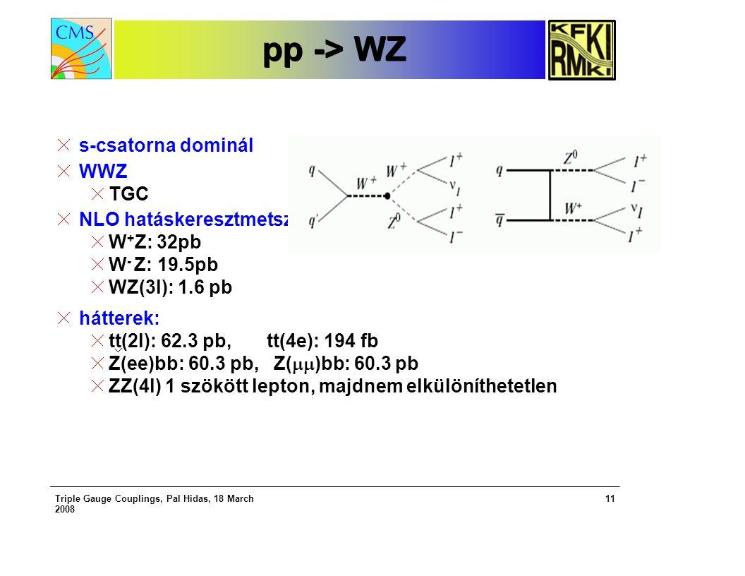 Triple Gauge Couplings, Pal Hidas, 18 March 2008 11 pp -> WZ pp -> WZ s-csatorna dominál WWZ TGC NLO hatáskeresztmetszet: W + Z: 32pb W - Z: 19.5pb WZ(3l): 1.6 pb hátterek: tt(2l): 62.3 pb, tt(4e): 194 fb Z(ee)bb: 60.3 pb, Z(  )bb: 60.3 pb ZZ(4l) 1 szökött lepton, majdnem elkülöníthetetlen