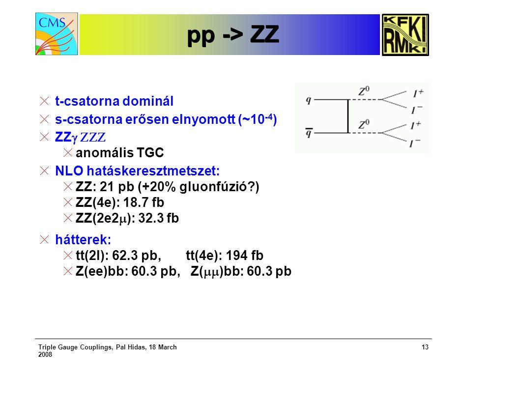 Triple Gauge Couplings, Pal Hidas, 18 March 2008 13 pp -> ZZ pp -> ZZ t-csatorna dominál s-csatorna erősen elnyomott (~10 -4 ) ZZ  anomális TGC NLO hatáskeresztmetszet: ZZ: 21 pb (+20% gluonfúzió ) ZZ(4e): 18.7 fb ZZ(2e2  ): 32.3 fb hátterek: tt(2l): 62.3 pb, tt(4e): 194 fb Z(ee)bb: 60.3 pb, Z(  )bb: 60.3 pb