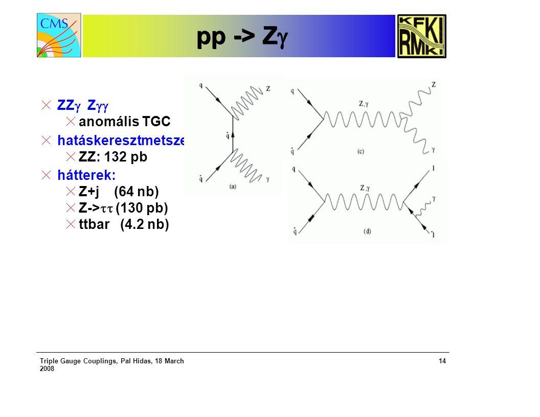 Triple Gauge Couplings, Pal Hidas, 18 March 2008 14 pp -> Z  pp -> Z  ZZ  Z  anomális TGC hatáskeresztmetszet: ZZ: 132 pb hátterek: Z+j (64 nb) Z->  (130 pb) ttbar (4.2 nb)