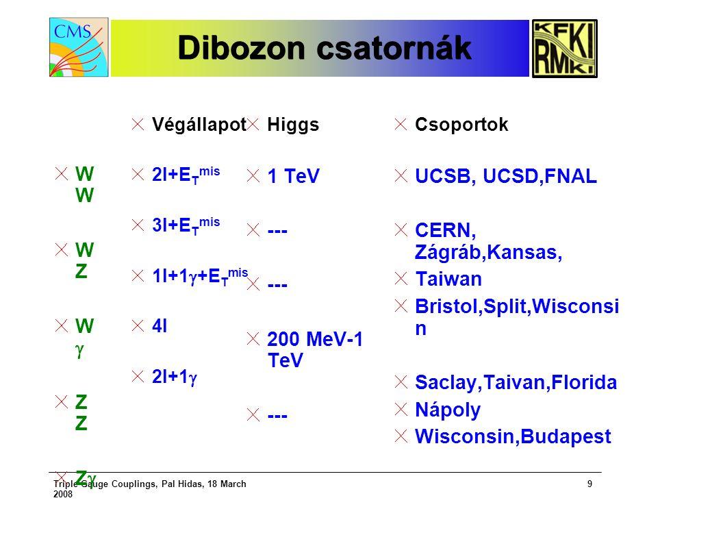 Triple Gauge Couplings, Pal Hidas, 18 March 2008 9 Dibozon csatornák Dibozon csatornák Végállapot 2l+E T mis 3l+E T mis 1l+1  +E T mis 4l 2l+1  Higgs 1 TeV --- 200 MeV-1 TeV --- Csoportok UCSB, UCSD,FNAL CERN, Zágráb,Kansas, Taiwan Bristol,Split,Wisconsi n Saclay,Taivan,Florida Nápoly Wisconsin,Budapest W WWWZWZZZWWWZWZZZZ