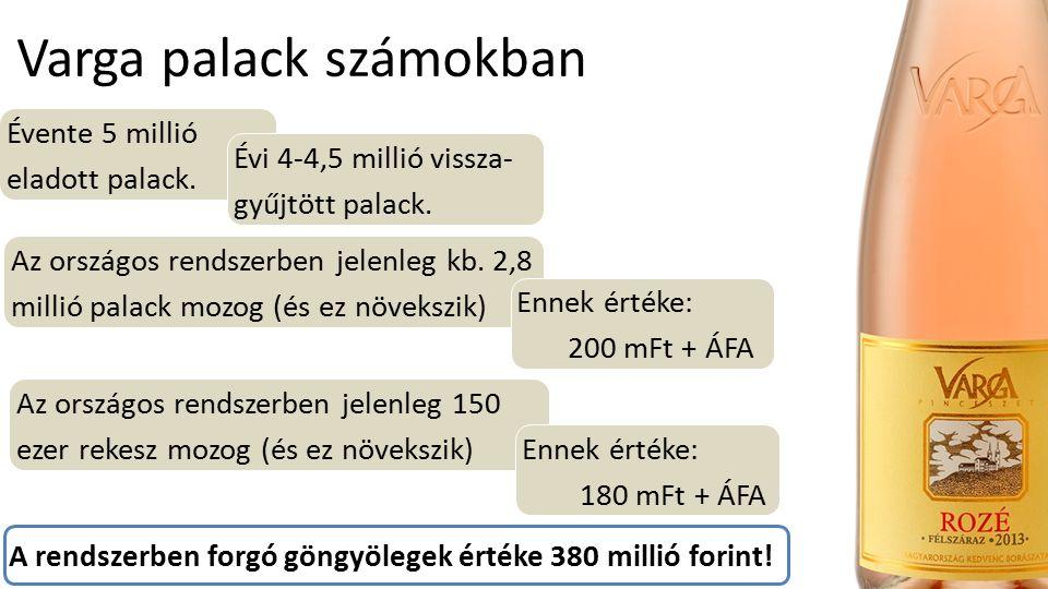 Varga palack számokban Évente 5 millió eladott palack.